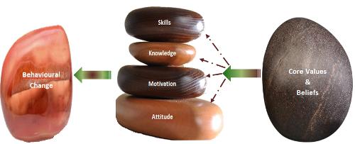 Comprehensive-leadership-1