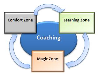 Magic-Zone-1