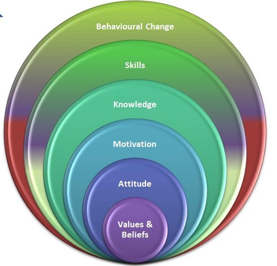 comprehensive-leadership-2